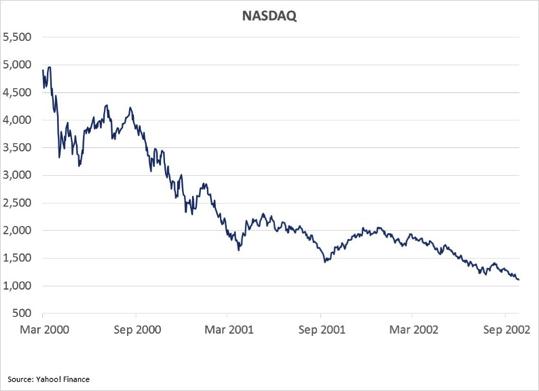 NASDAQ_07212015