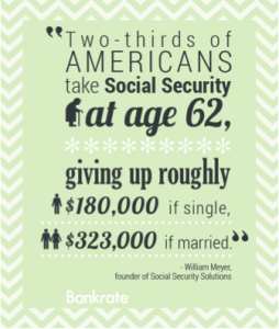 Social Security Distribution
