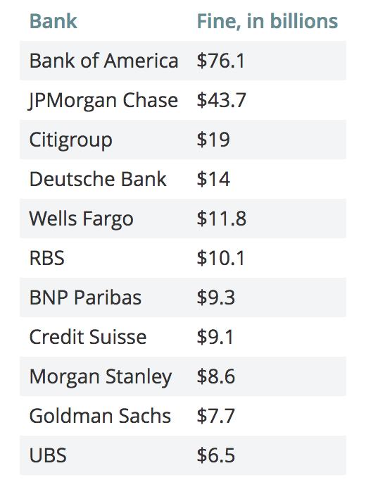 Bank Scorecard