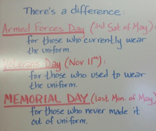 American Legion Whiteboard