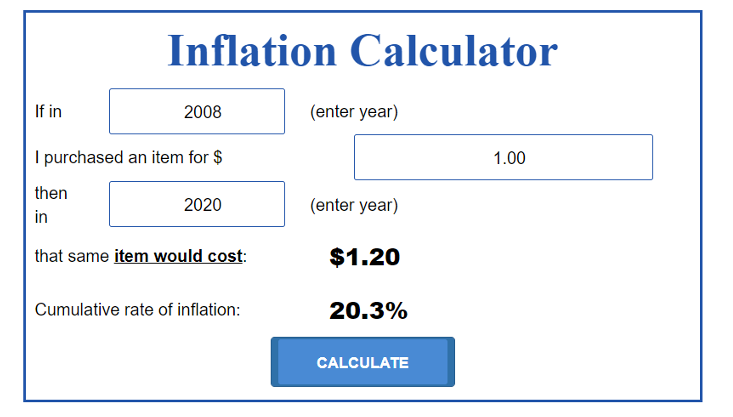 Inflation Calculator showing 20.3% inflation rate from 2008 to 2020