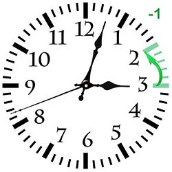 Daylight Saving Time Wall Clock