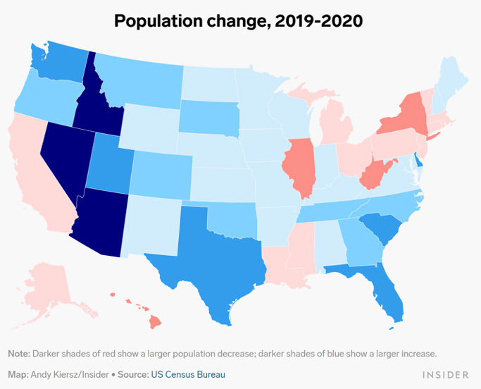 Population Changes, 2019-2020